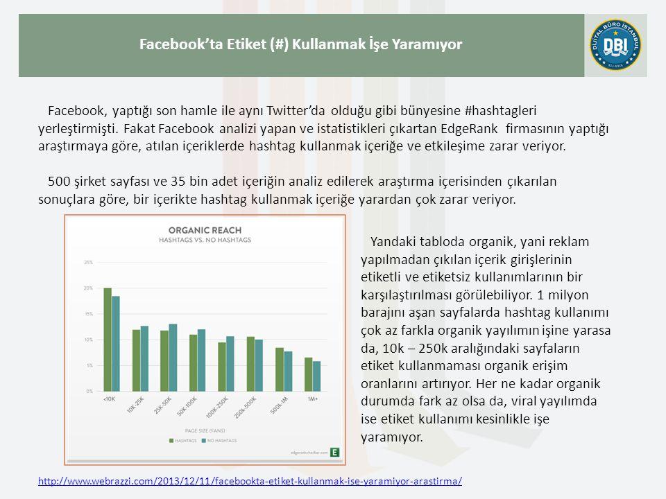 http://www.webrazzi.com/2013/12/11/facebookta-etiket-kullanmak-ise-yaramiyor-arastirma/ Facebook'ta Etiket (#) Kullanmak İşe Yaramıyor Facebook, yaptı