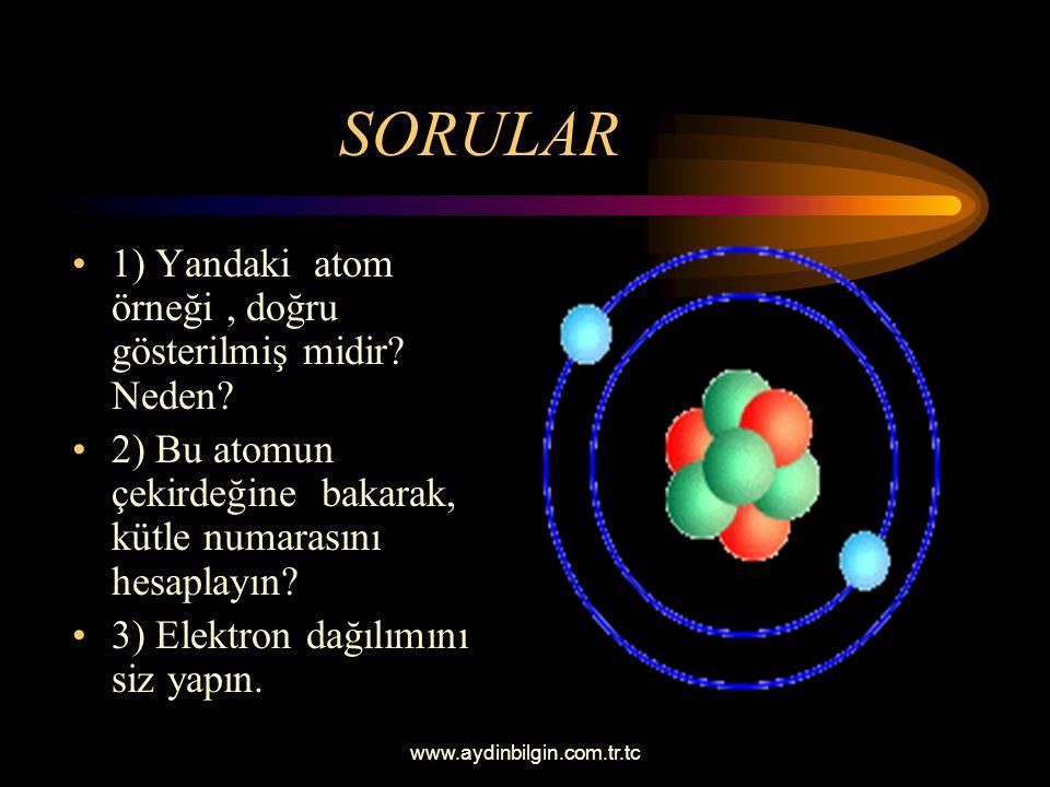 www.aydinbilgin.com.tr.tc Atomlar ve Elektronlar Her nötür atomun çevresinde proton sayısı kadar hareket eden elektronları vardır.(Elektronların ağırl