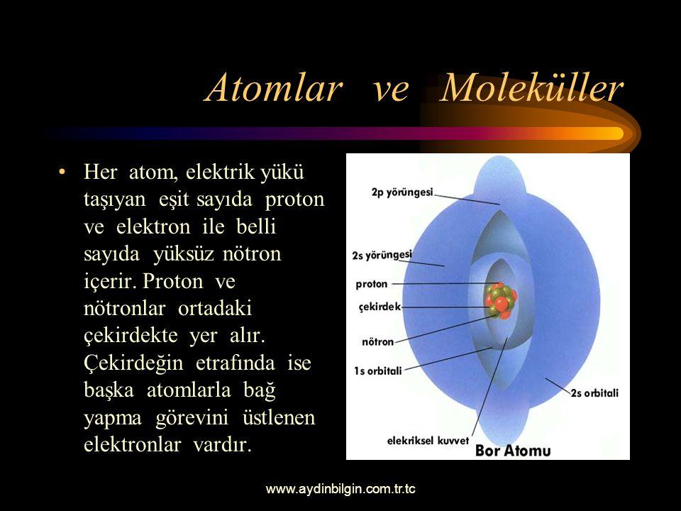 www.aydinbilgin.com.tr.tc SORULAR 1) Yandaki atom örneği, doğru gösterilmiş midir.