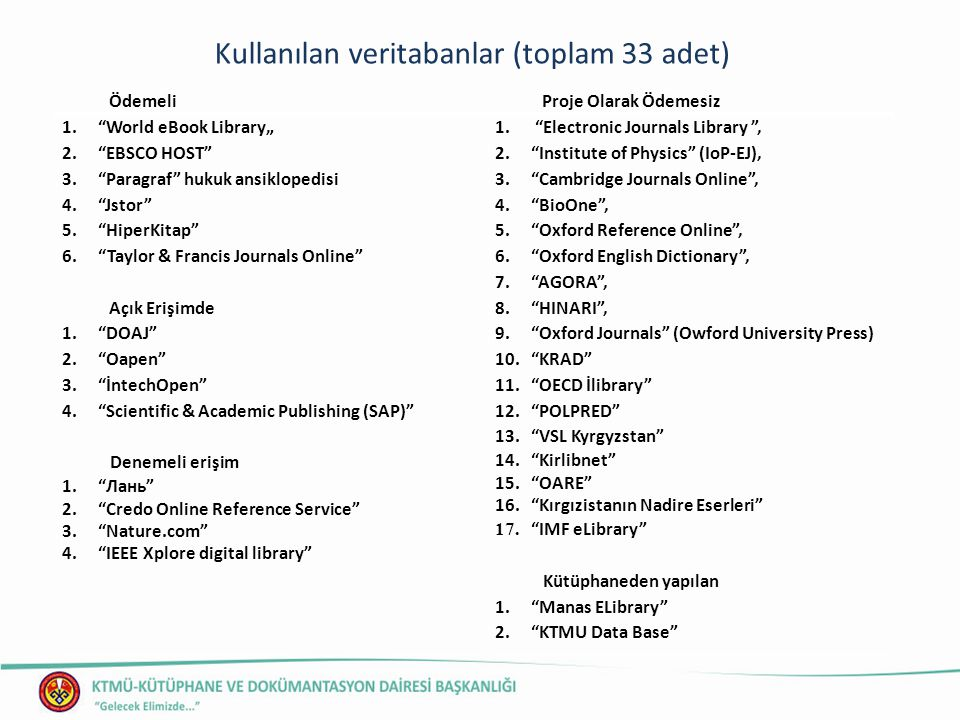 "ÖdemeliProje Olarak Ödemesiz 1. World eBook Library"" 2. EBSCO HOST 3. Paragraf hukuk ansiklopedisi 4. Jstor 5. HiperKitap 6. Taylor & Francis Journals Online Açık Erişimde 1. DOAJ 2. Oapen 3. İntechOpen 4. Scientific & Academic Publishing (SAP) Denemeli erişim 1. Лань 2. Credo Online Reference Service 3. Nature.com 4. IEEE Xplore digital library 1."