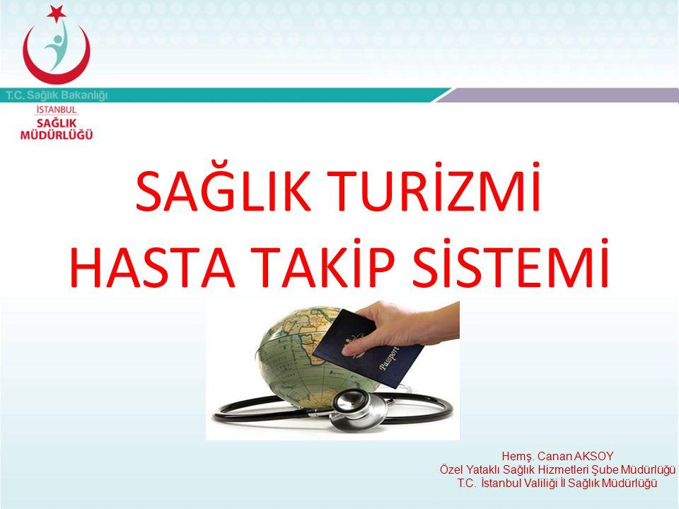 SAĞLIK TURİZMİ HASTA TAKİP SİSTEMİ Hemş. Canan AKSOY Özel Yataklı Sağlık Hizmetleri Şube Müdürlüğü T.C. İstanbul Valiliği İl Sağlık Müdürlüğü