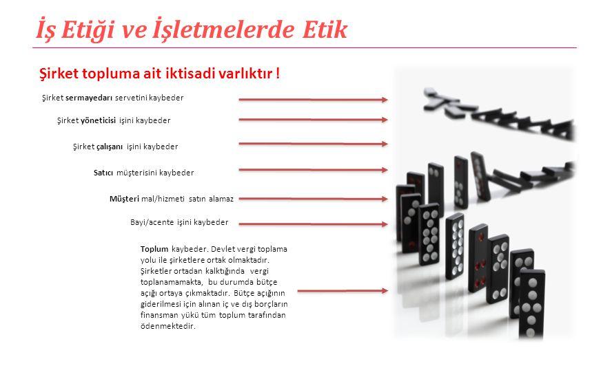 Etik ve Uyum Sistemi Etik Kod İç ve Dış Düzenlemeler Etik ve Uyum Sistemi