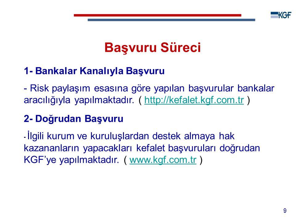 Başvuru Süreci 1- Bankalar Kanalıyla Başvuru - Risk paylaşım esasına göre yapılan başvurular bankalar aracılığıyla yapılmaktadır. ( http://kefalet.kgf