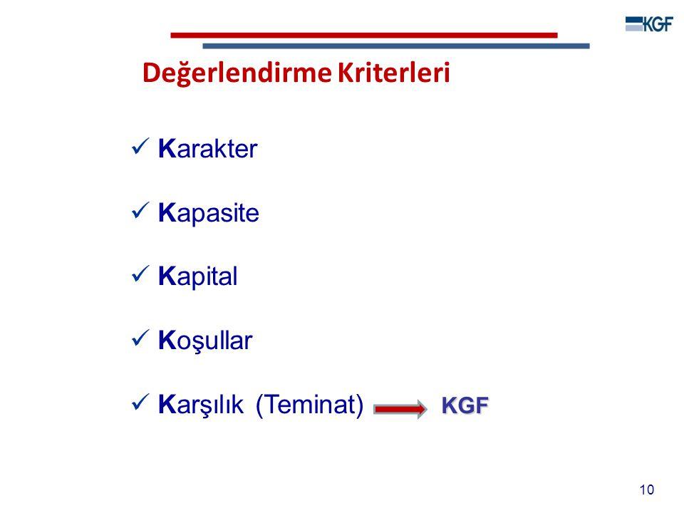 Değerlendirme Kriterleri Karakter Kapasite Kapital Koşullar KGF Karşılık (Teminat) KGF 10