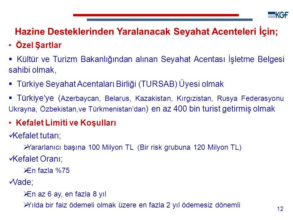 Hazine Desteklerinden Yaralanacak Seyahat Acenteleri İçin; Özel Şartlar  Kültür ve Turizm Bakanlığından alınan Seyahat Acentası İşletme Belgesi sahibi olmak,  Türkiye Seyahat Acentaları Birliği (TURSAB) Üyesi olmak  Türkiye'ye ( Azerbaycan, Belarus, Kazakistan, Kırgızistan, Rusya Federasyonu Ukrayna, Özbekistan,ve Türkmenistan'dan ) en az 400 bin turist getirmiş olmak Kefalet Limiti ve Koşulları Kefalet tutarı;  Yararlanıcı başına 100 Milyon TL (Bir risk grubuna 120 Milyon TL) Kefalet Oranı;  En fazla %75 Vade;  En az 6 ay, en fazla 8 yıl  Yılda bir faiz ödemeli olmak üzere en fazla 2 yıl ödemesiz dönemli 12
