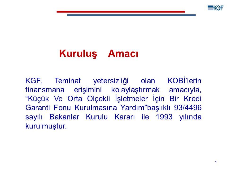KGF, Teminat yetersizliği olan KOBİ'lerin finansmana erişimini kolaylaştırmak amacıyla, Küçük Ve Orta Ölçekli İşletmeler İçin Bir Kredi Garanti Fonu Kurulmasına Yardım başlıklı 93/4496 sayılı Bakanlar Kurulu Kararı ile 1993 yılında kurulmuştur.
