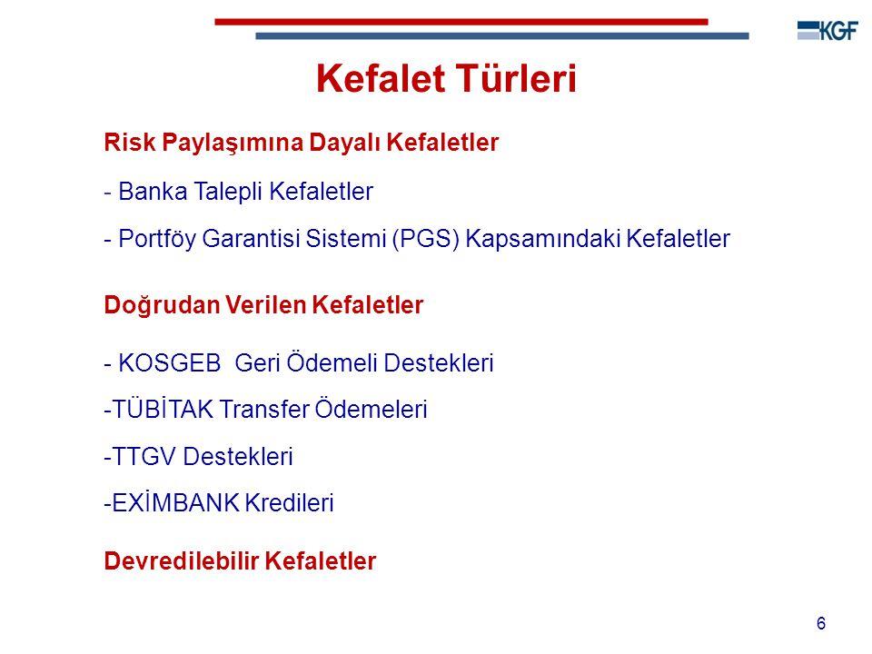6 Risk Paylaşımına Dayalı Kefaletler - Banka Talepli Kefaletler - Portföy Garantisi Sistemi (PGS) Kapsamındaki Kefaletler Doğrudan Verilen Kefaletler - KOSGEB Geri Ödemeli Destekleri -TÜBİTAK Transfer Ödemeleri -TTGV Destekleri -EXİMBANK Kredileri Devredilebilir Kefaletler Kefalet Türleri