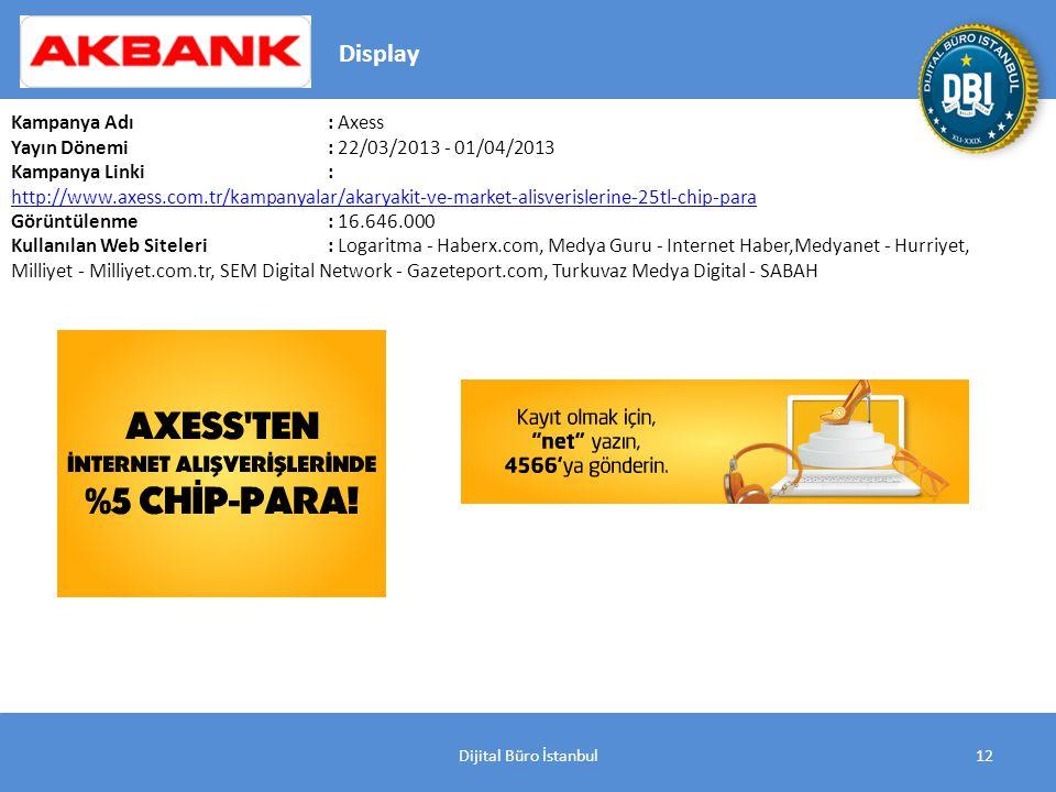 Dijital Büro İstanbul12 Kampanya Adı : Axess Yayın Dönemi: 22/03/2013 - 01/04/2013 Kampanya Linki: http://www.axess.com.tr/kampanyalar/akaryakit-ve-market-alisverislerine-25tl-chip-para Görüntülenme: 16.646.000 Kullanılan Web Siteleri: Logaritma - Haberx.com, Medya Guru - Internet Haber,Medyanet - Hurriyet, Milliyet - Milliyet.com.tr, SEM Digital Network - Gazeteport.com, Turkuvaz Medya Digital - SABAH Display