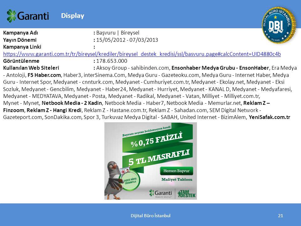 Dijital Büro İstanbul21 Kampanya Adı : Başvuru | Bireysel Yayın Dönemi: 15/05/2012 - 07/03/2013 Kampanya Linki : https://www.garanti.com.tr/tr/bireysel/krediler/bireysel_destek_kredisi/ssl/basvuru.page#calcContent=UID4880c4b https://www.garanti.com.tr/tr/bireysel/krediler/bireysel_destek_kredisi/ssl/basvuru.page#calcContent=UID4880c4b Görüntülenme: 178.653.000 Kullanılan Web Siteleri: Aksoy Group - sahibinden.com, Ensonhaber Medya Grubu - EnsonHaber, Era Medya - Antoloji, F5 Haber.com, Haber3, interSinema.Com, Medya Guru - Gazeteoku.com, Medya Guru - Internet Haber, Medya Guru - Internet Spor, Medyanet - cnnturk.com, Medyanet - Cumhuriyet.com.tr, Medyanet - Ekolay.net, Medyanet - Eksi Sozluk, Medyanet - Gencbilim, Medyanet - Haber24, Medyanet - Hurriyet, Medyanet - KANAL D, Medyanet - Medyafaresi, Medyanet - MEDYATAVA, Medyanet - Posta, Medyanet - Radikal, Medyanet - Vatan, Milliyet - Milliyet.com.tr, Mynet - Mynet, Netbook Media - 2 Kadin, Netbook Media - Haber7, Netbook Media - Memurlar.net, Reklam Z – Finzoom, Reklam Z - Hangi Kredi, Reklam Z - Hastane.com.tr, Reklam Z - Sahadan.com, SEM Digital Network - Gazeteport.com, SonDakika.com, Spor 3, Turkuvaz Medya Digital - SABAH, United Internet - BizimAlem, YeniSafak.com.tr Display