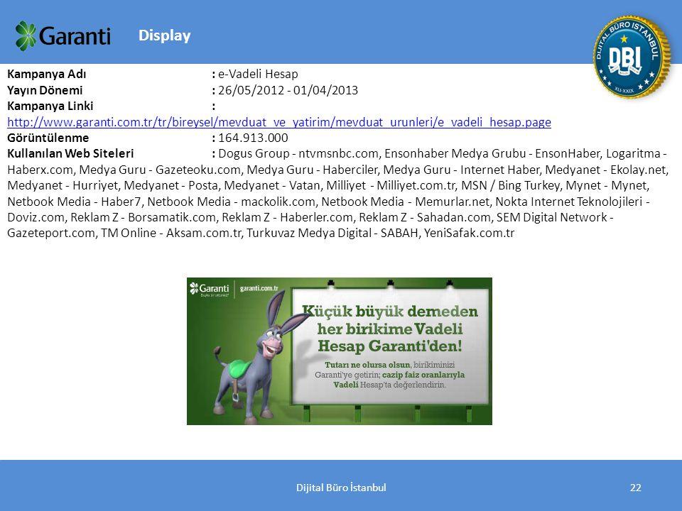 Dijital Büro İstanbul22 Kampanya Adı : e-Vadeli Hesap Yayın Dönemi: 26/05/2012 - 01/04/2013 Kampanya Linki : http://www.garanti.com.tr/tr/bireysel/mevduat_ve_yatirim/mevduat_urunleri/e_vadeli_hesap.page http://www.garanti.com.tr/tr/bireysel/mevduat_ve_yatirim/mevduat_urunleri/e_vadeli_hesap.page Görüntülenme: 164.913.000 Kullanılan Web Siteleri: Dogus Group - ntvmsnbc.com, Ensonhaber Medya Grubu - EnsonHaber, Logaritma - Haberx.com, Medya Guru - Gazeteoku.com, Medya Guru - Haberciler, Medya Guru - Internet Haber, Medyanet - Ekolay.net, Medyanet - Hurriyet, Medyanet - Posta, Medyanet - Vatan, Milliyet - Milliyet.com.tr, MSN / Bing Turkey, Mynet - Mynet, Netbook Media - Haber7, Netbook Media - mackolik.com, Netbook Media - Memurlar.net, Nokta Internet Teknolojileri - Doviz.com, Reklam Z - Borsamatik.com, Reklam Z - Haberler.com, Reklam Z - Sahadan.com, SEM Digital Network - Gazeteport.com, TM Online - Aksam.com.tr, Turkuvaz Medya Digital - SABAH, YeniSafak.com.tr Display