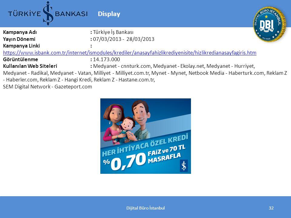 Dijital Büro İstanbul32 Kampanya Adı : Türkiye İş Bankası Yayın Dönemi: 07/03/2013 - 28/03/2013 Kampanya Linki: https://www.isbank.com.tr/internet/ismodules/krediler/anasayfahizlikrediyenisite/hizlikredianasayfagiris.htm https://www.isbank.com.tr/internet/ismodules/krediler/anasayfahizlikrediyenisite/hizlikredianasayfagiris.htm Görüntülenme: 14.173.000 Kullanılan Web Siteleri: Medyanet - cnnturk.com, Medyanet - Ekolay.net, Medyanet - Hurriyet, Medyanet - Radikal, Medyanet - Vatan, Milliyet - Milliyet.com.tr, Mynet - Mynet, Netbook Media - Haberturk.com, Reklam Z - Haberler.com, Reklam Z - Hangi Kredi, Reklam Z - Hastane.com.tr, SEM Digital Network - Gazeteport.com Display