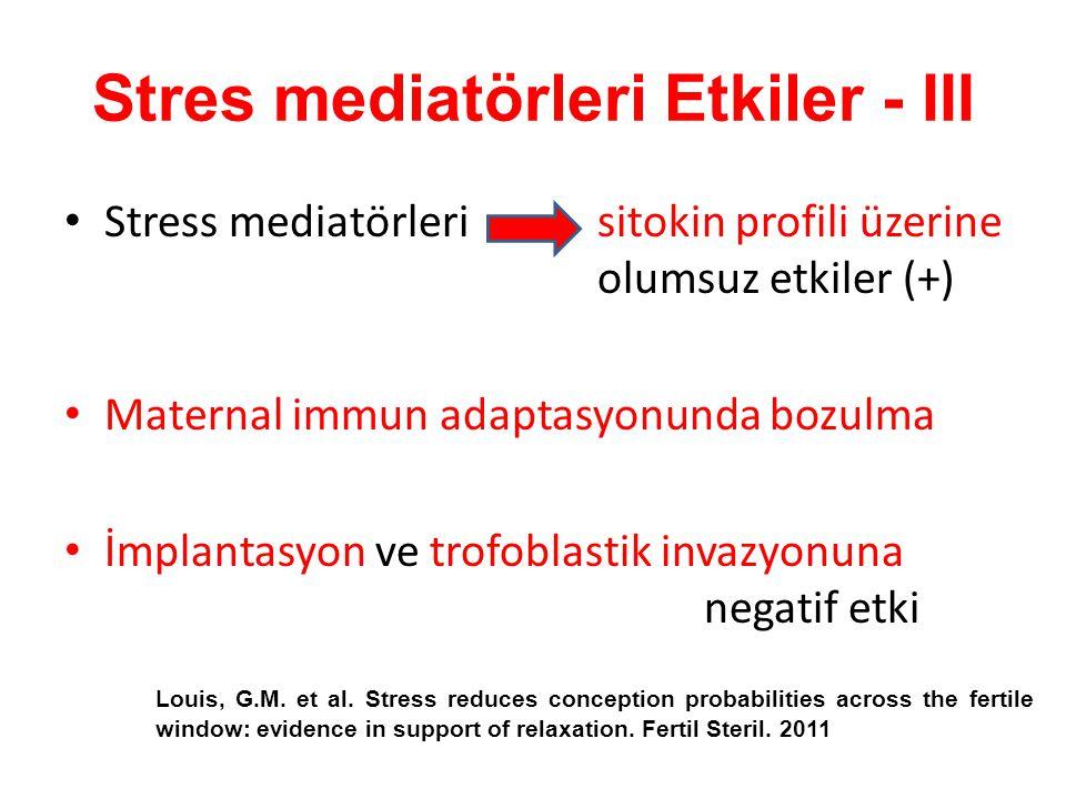 Stres mediatörleri Etkiler - III Stress mediatörlerisitokin profili üzerine olumsuz etkiler (+) Maternal immun adaptasyonunda bozulma İmplantasyon ve trofoblastik invazyonuna negatif etki Louis, G.M.