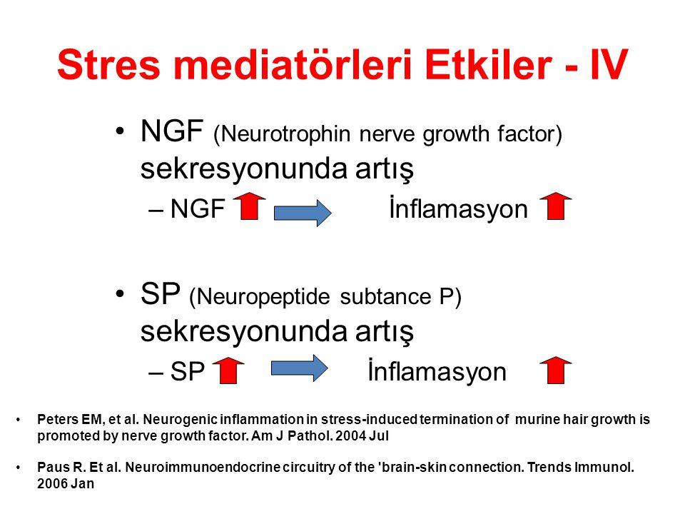 Stres mediatörleri Etkiler - IV NGF (Neurotrophin nerve growth factor) sekresyonunda artış –NGF İnflamasyon SP (Neuropeptide subtance P) sekresyonunda artış –SP İnflamasyon Peters EM, et al.