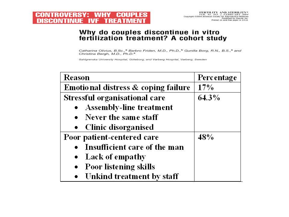 Psychological burden
