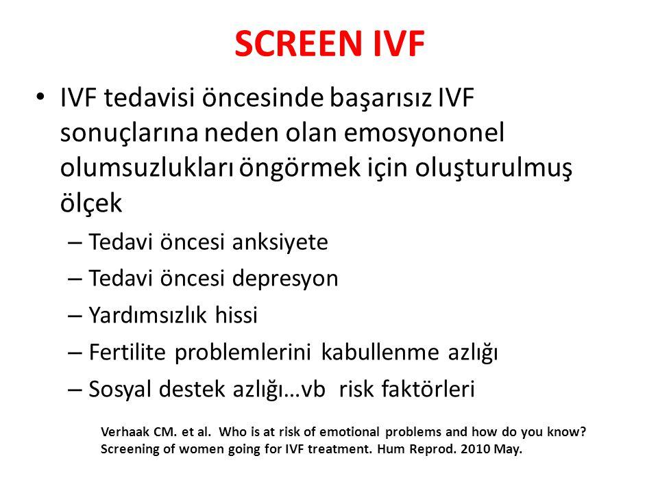 SCREEN IVF IVF tedavisi öncesinde başarısız IVF sonuçlarına neden olan emosyononel olumsuzlukları öngörmek için oluşturulmuş ölçek – Tedavi öncesi anksiyete – Tedavi öncesi depresyon – Yardımsızlık hissi – Fertilite problemlerini kabullenme azlığı – Sosyal destek azlığı…vb risk faktörleri Verhaak CM.