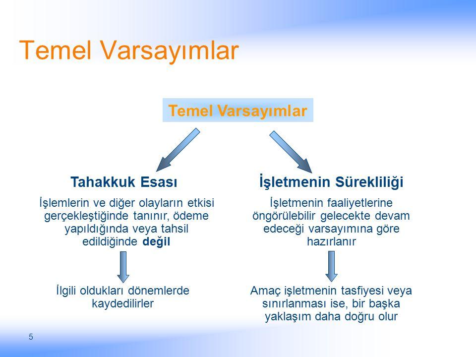 5 Temel Varsayımlar Tahakkuk Esasıİşletmenin Sürekliliği İşlemlerin ve diğer olayların etkisi gerçekleştiğinde tanınır, ödeme yapıldığında veya tahsil