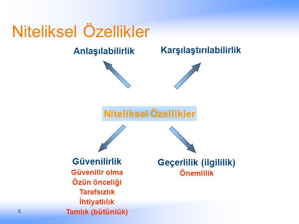 6 Niteliksel Özellikler Güvenilirlik Güvenilir olma Özün önceliği Tarafsızlık İhtiyatlılık Tamlık (bütünlük) Karşılaştırılabilirlik Anlaşılabilirlik G