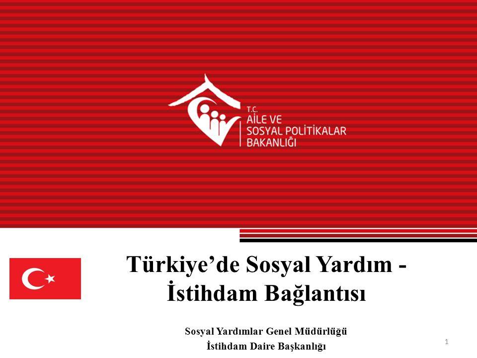Türkiye'de Sosyal Yardım - İstihdam Bağlantısı Sosyal Yardımlar Genel Müdürlüğü İstihdam Daire Başkanlığı 1
