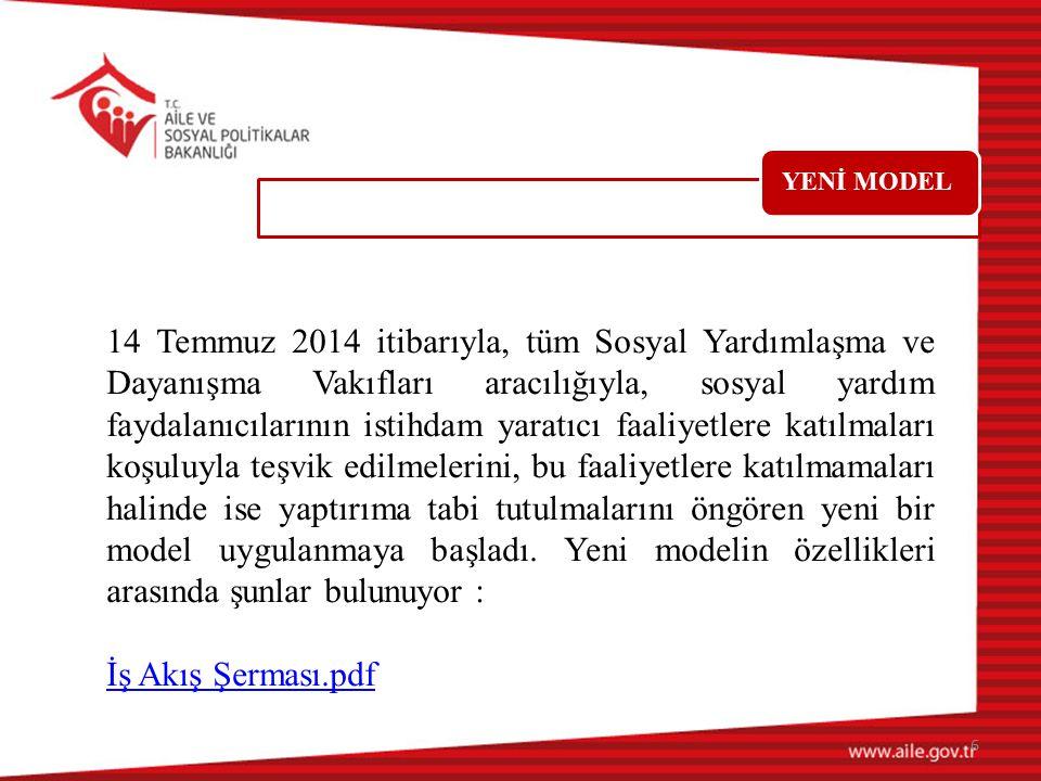 14 Temmuz 2014 itibarıyla, tüm Sosyal Yardımlaşma ve Dayanışma Vakıfları aracılığıyla, sosyal yardım faydalanıcılarının istihdam yaratıcı faaliyetlere