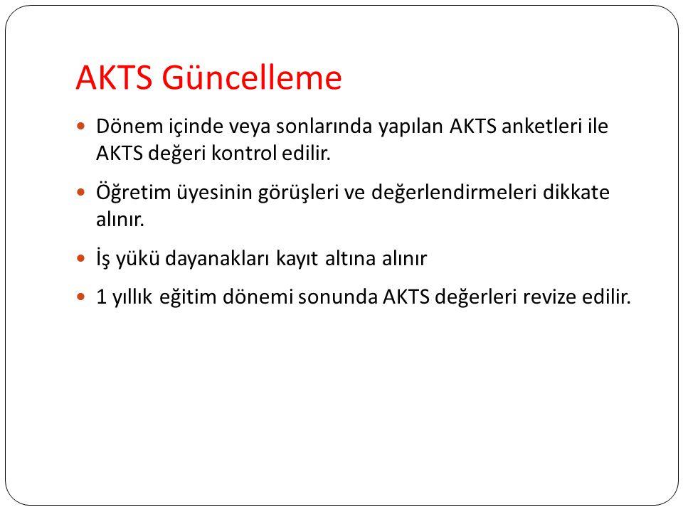 AKTS Güncelleme Dönem içinde veya sonlarında yapılan AKTS anketleri ile AKTS değeri kontrol edilir. Öğretim üyesinin görüşleri ve değerlendirmeleri di