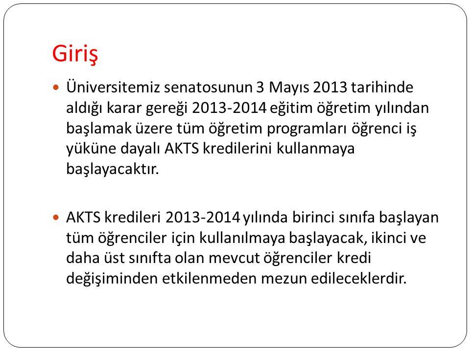 Giriş Üniversitemiz senatosunun 3 Mayıs 2013 tarihinde aldığı karar gereği 2013-2014 eğitim öğretim yılından başlamak üzere tüm öğretim programları öğ