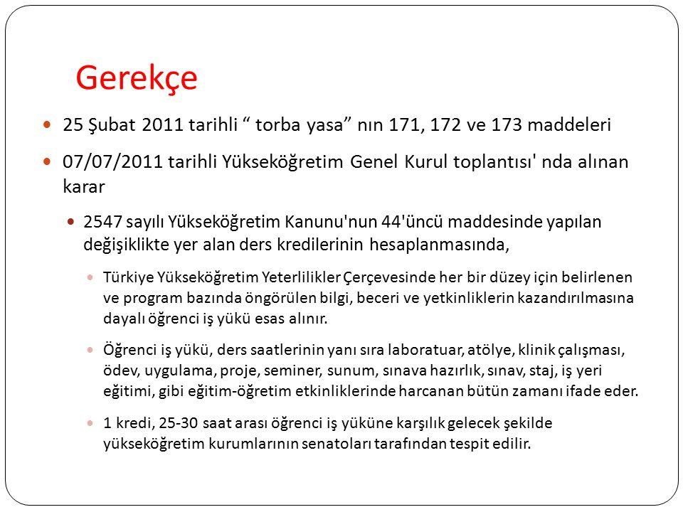 """Gerekçe 25 Şubat 2011 tarihli """" torba yasa"""" nın 171, 172 ve 173 maddeleri 07/07/2011 tarihli Yükseköğretim Genel Kurul toplantısı' nda alınan karar 25"""