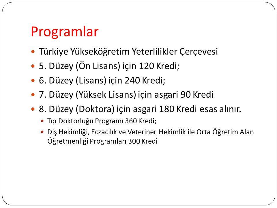 Programlar Türkiye Yükseköğretim Yeterlilikler Çerçevesi 5. Düzey (Ön Lisans) için 120 Kredi; 6. Düzey (Lisans) için 240 Kredi; 7. Düzey (Yüksek Lisan