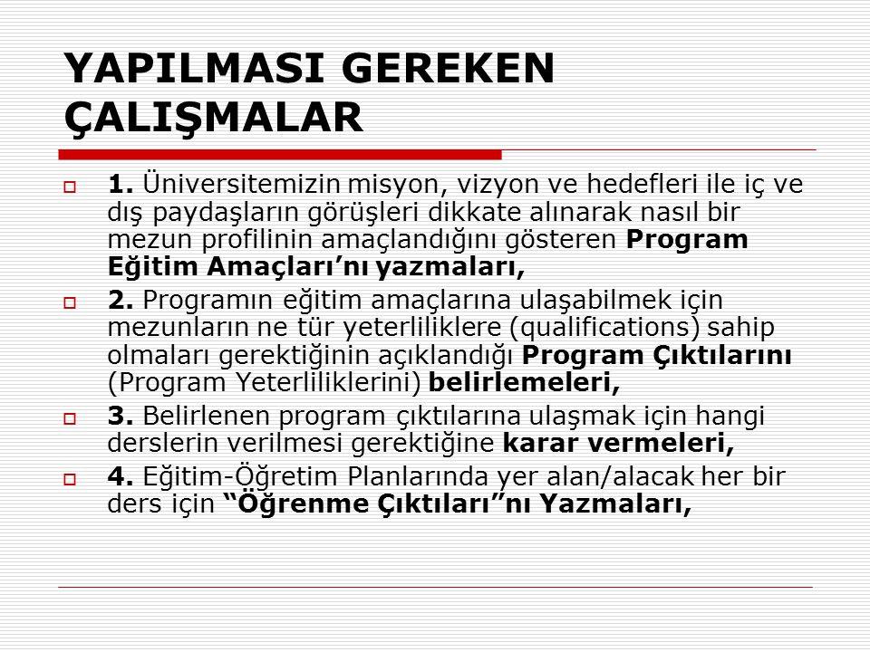 YAPILMASI GEREKEN ÇALIŞMALAR  1.