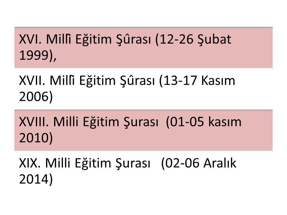 XVI.Millî Eğitim Şûrası (12-26 Şubat 1999), XVII.