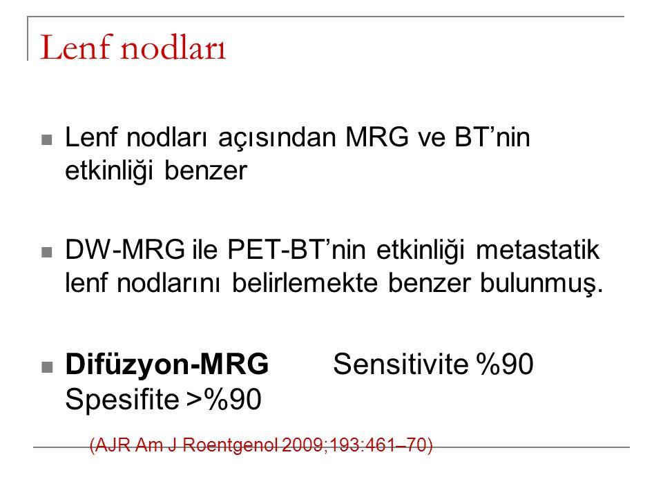 Lenf nodları Lenf nodları açısından MRG ve BT'nin etkinliği benzer DW-MRG ile PET-BT'nin etkinliği metastatik lenf nodlarını belirlemekte benzer bulunmuş.