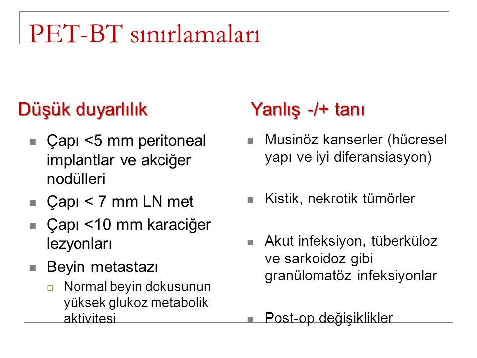 PET-BT sınırlamaları Çapı <5 mm peritoneal implantlar ve akciğer nodülleri Çapı < 7 mm LN met Çapı <10 mm karaciğer lezyonları Beyin metastazı  Normal beyin dokusunun yüksek glukoz metabolik aktivitesi Yanlış -/+ tanı Musinöz kanserler (hücresel yapı ve iyi diferansiasyon) Kistik, nekrotik tümörler Akut infeksiyon, tüberküloz ve sarkoidoz gibi granülomatöz infeksiyonlar Post-op değişiklikler Düşük duyarlılık