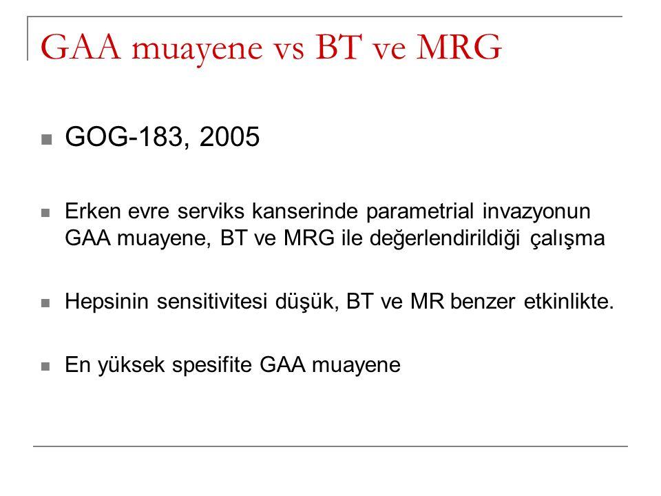 GAA muayene vs BT ve MRG GOG-183, 2005 Erken evre serviks kanserinde parametrial invazyonun GAA muayene, BT ve MRG ile değerlendirildiği çalışma Hepsinin sensitivitesi düşük, BT ve MR benzer etkinlikte.