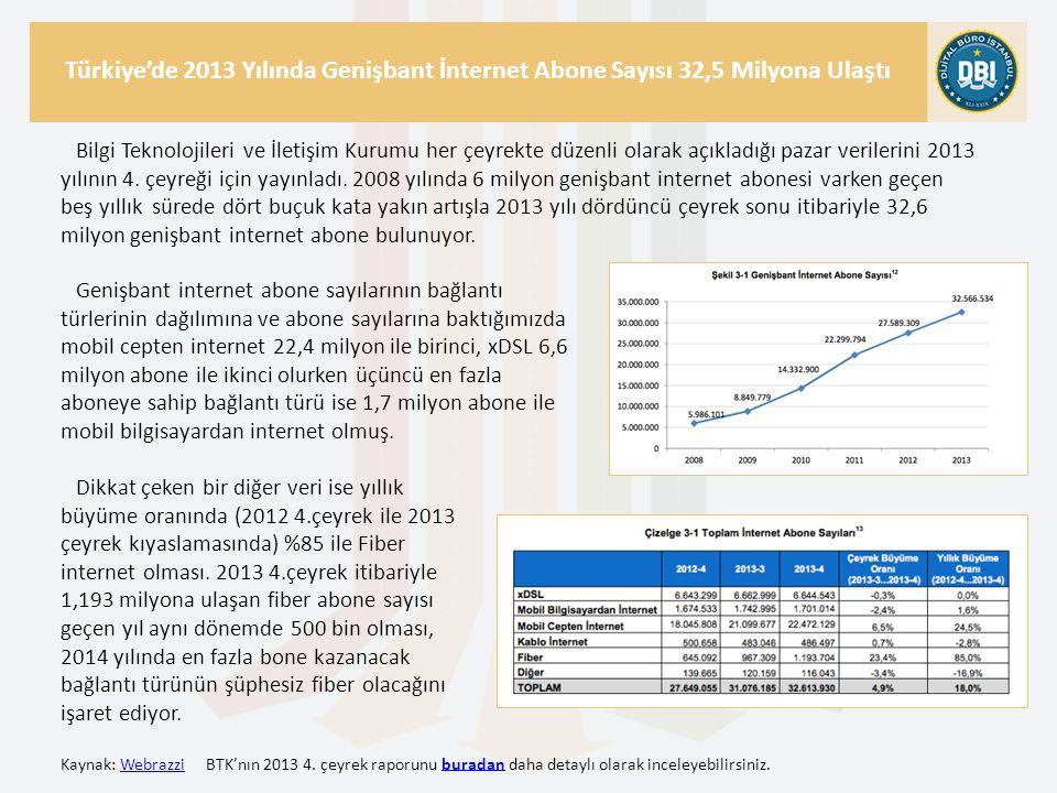 Kaynak: WebrazziWebrazzi Türkiye'de 2013 Yılında Genişbant İnternet Abone Sayısı 32,5 Milyona Ulaştı Bilgi Teknolojileri ve İletişim Kurumu her çeyrekte düzenli olarak açıkladığı pazar verilerini 2013 yılının 4.