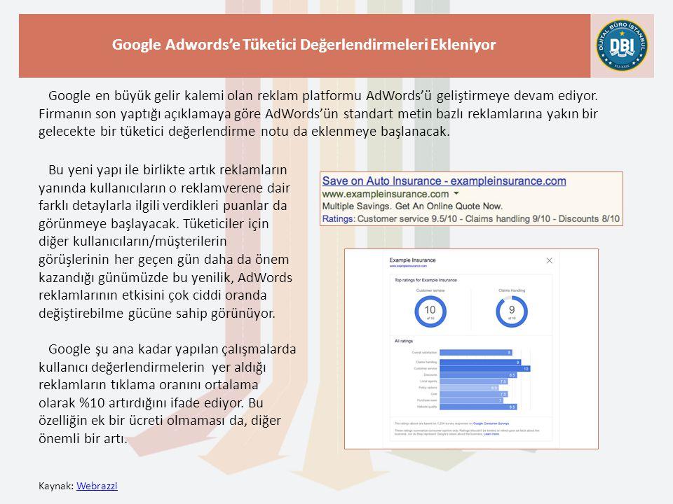 Kaynak: WebrazziWebrazzi Google Adwords'e Tüketici Değerlendirmeleri Ekleniyor Google en büyük gelir kalemi olan reklam platformu AdWords'ü geliştirmeye devam ediyor.