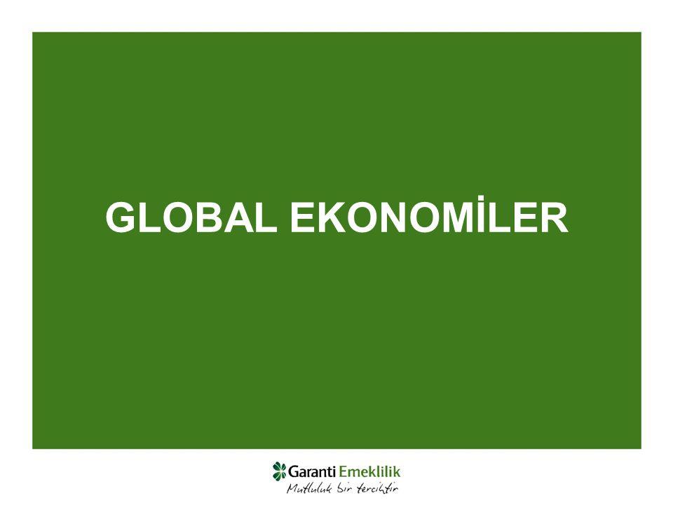 GLOBAL EKONOMİLER
