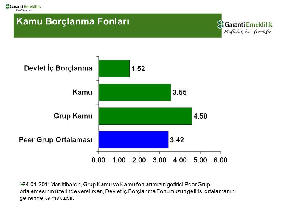 Kamu Borçlanma Fonları  24.01.2011'den itibaren, Grup Kamu ve Kamu fonlarımızın getirisi Peer Grup ortalamasının üzerinde yeralırken, Devlet İç Borçlanma Fonumuzun getirisi ortalamanın gerisinde kalmaktadır.
