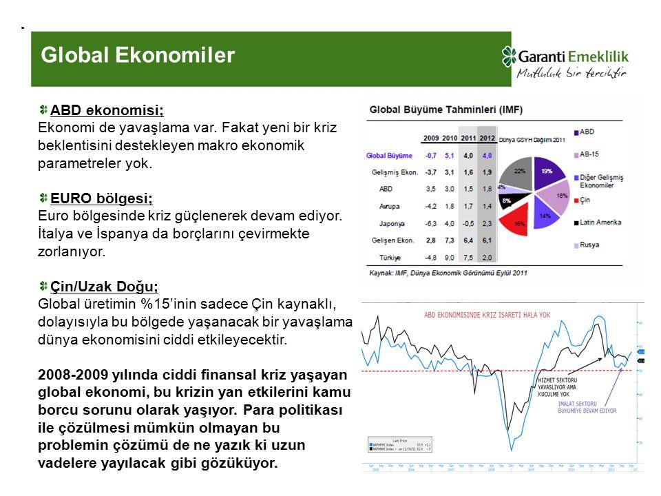 Global Ekonomiler. ABD ekonomisi; Ekonomi de yavaşlama var.