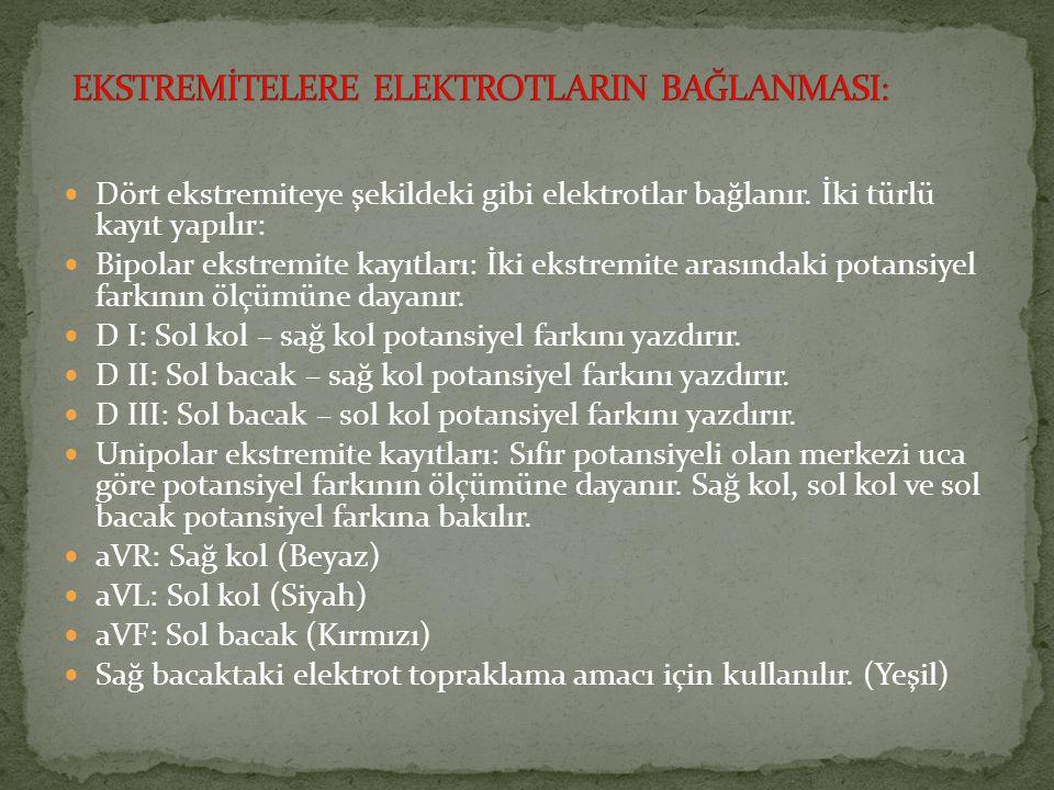 Dört ekstremiteye şekildeki gibi elektrotlar bağlanır. İki türlü kayıt yapılır: Bipolar ekstremite kayıtları: İki ekstremite arasındaki potansiyel far