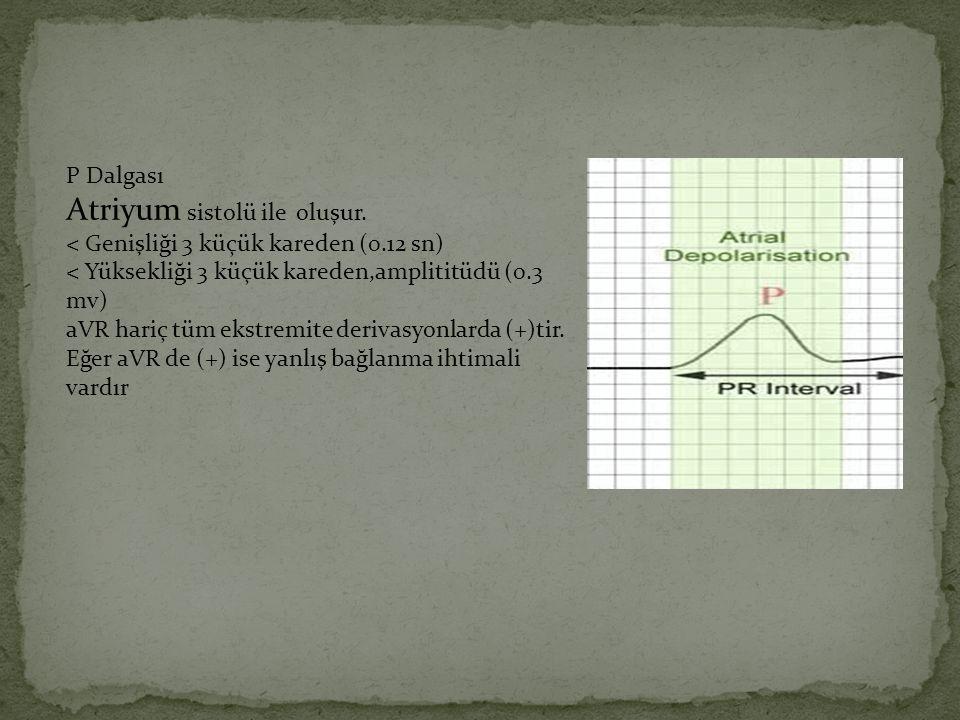 P Dalgası Atriyum sistolü ile oluşur. < Genişliği 3 küçük kareden (0.12 sn) < Yüksekliği 3 küçük kareden,amplititüdü (0.3 mv) aVR hariç tüm ekstremite