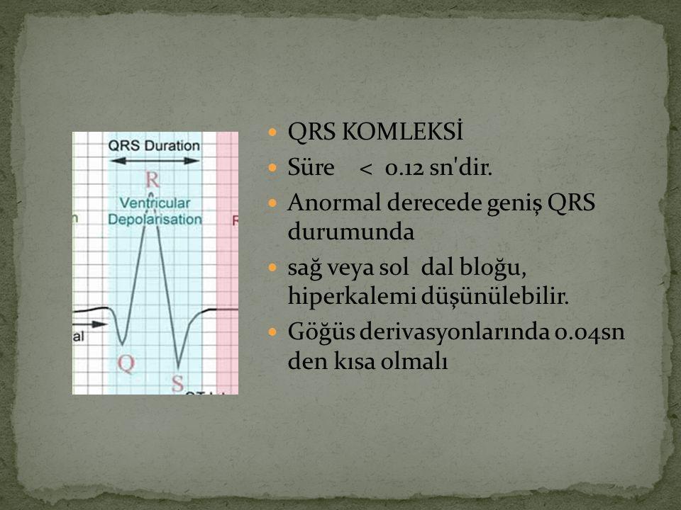 QRS KOMLEKSİ Süre < 0.12 sn'dir. Anormal derecede geniş QRS durumunda sağ veya sol dal bloğu, hiperkalemi düşünülebilir. Göğüs derivasyonlarında 0.04s
