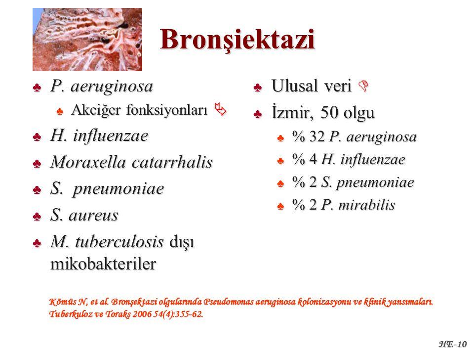 Bronşiektazi ♣ P. aeruginosa ♣ Akciğer fonksiyonları  ♣ H.