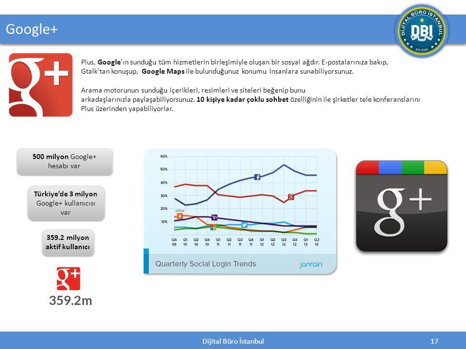 Dijital Büro İstanbul17 Google+ Plus, Google ın sunduğu tüm hizmetlerin birleşimiyle oluşan bir sosyal ağdır.