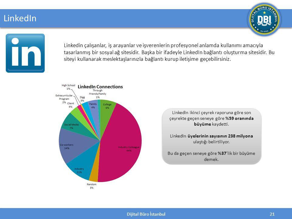 Dijital Büro İstanbul21 LinkedIn Linkedin çalışanlar, iş arayanlar ve işverenlerin profesyonel anlamda kullanımı amacıyla tasarlanmış bir sosyal ağ sitesidir.