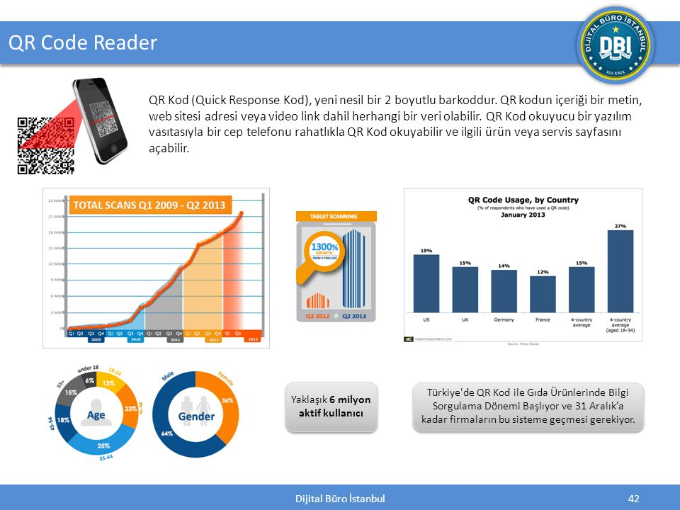 Dijital Büro İstanbul42 QR Code Reader QR Kod (Quick Response Kod), yeni nesil bir 2 boyutlu barkoddur.
