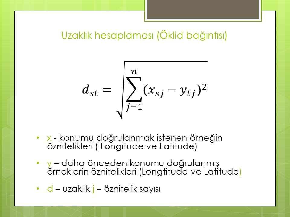 Uzaklık hesaplaması (Öklid bağıntısı) x - konumu doğrulanmak istenen örneğin öznitelikleri ( Longitude ve Latitude) y – daha önceden konumu doğrulanmış örneklerin öznitelikleri (Longtitude ve Latitude) d – uzaklık j – öznitelik sayısı