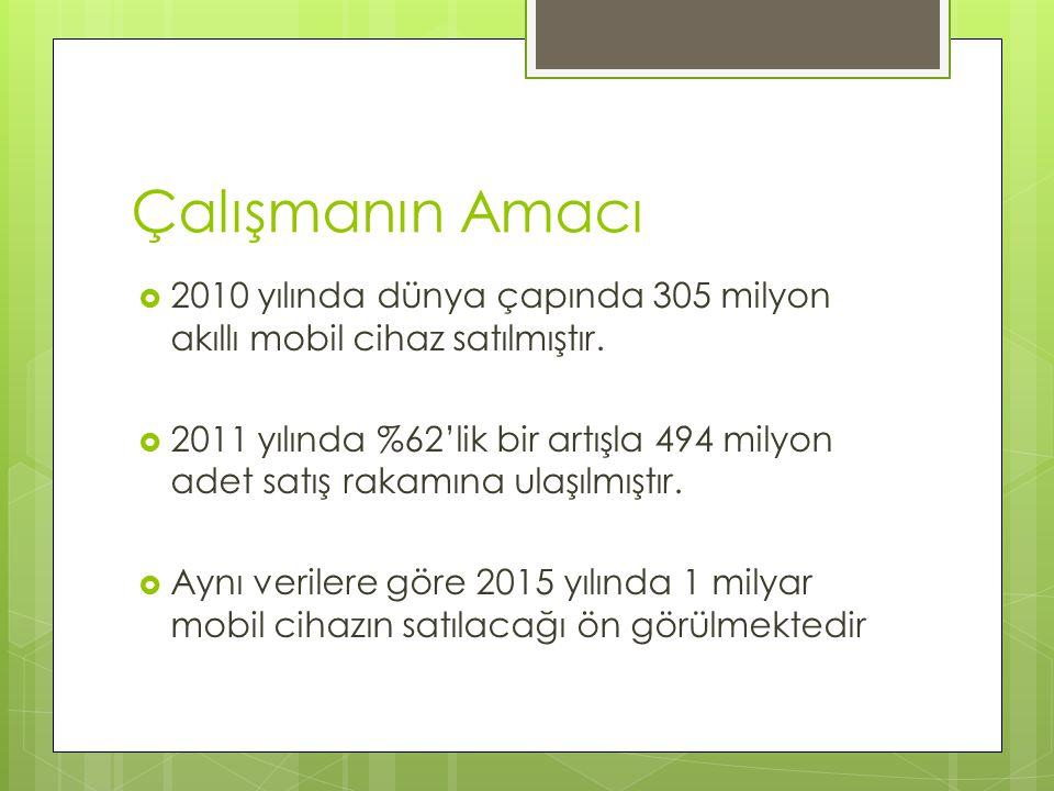 Çalışmanın Amacı  2010 yılında dünya çapında 305 milyon akıllı mobil cihaz satılmıştır.  2011 yılında %62'lik bir artışla 494 milyon adet satış raka
