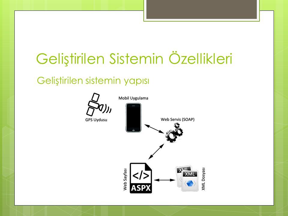 Geliştirilen Sistemin Özellikleri Geliştirilen sistemin yapısı