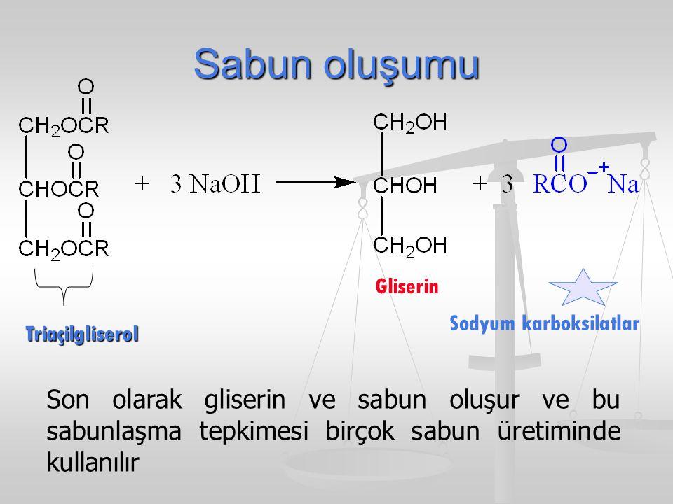 Sabun oluşumu Son olarak gliserin ve sabun oluşur ve bu sabunlaşma tepkimesi birçok sabun üretiminde kullanılır Gliserin Sodyum karboksilatlar Triaçil