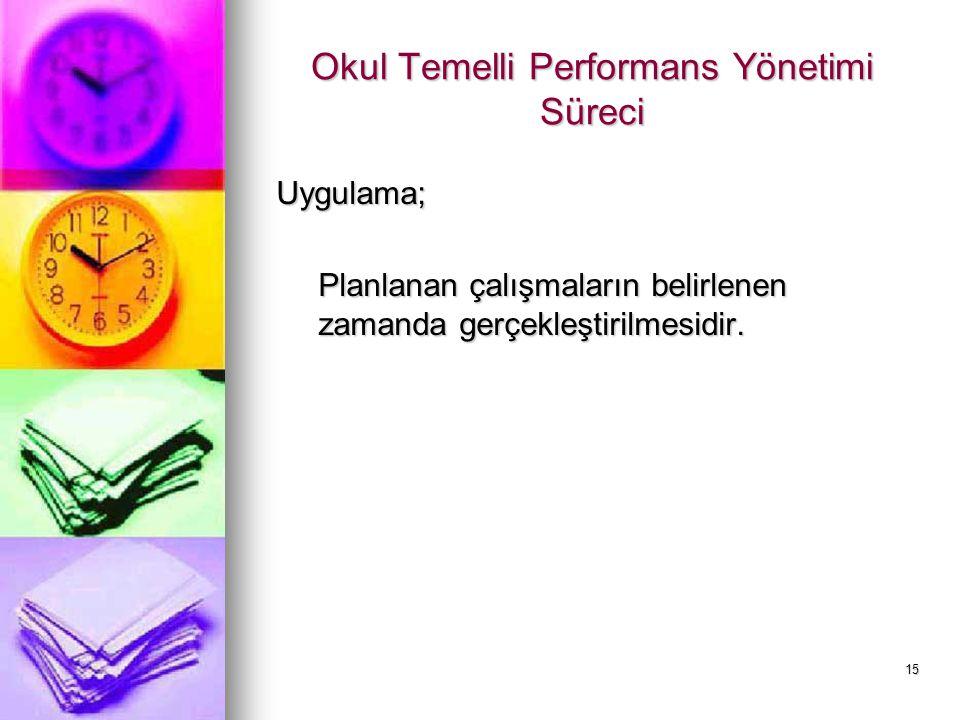 15 Okul Temelli Performans Yönetimi Süreci Uygulama; Planlanan çalışmaların belirlenen zamanda gerçekleştirilmesidir.