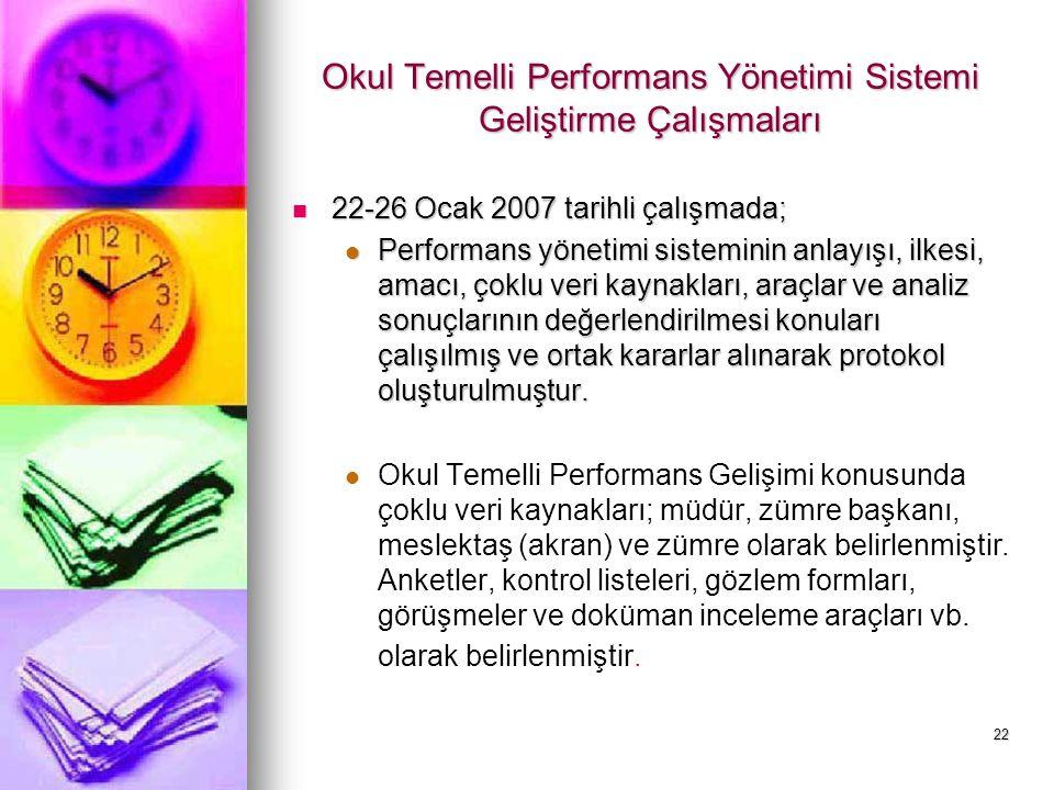 22 Okul Temelli Performans Yönetimi Sistemi Geliştirme Çalışmaları 22-26 Ocak 2007 tarihli çalışmada; 22-26 Ocak 2007 tarihli çalışmada; Performans yö